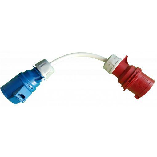 elektromos autó töltőkábel - csatlakozó adapter, ipari aljzat 1×32A - ipari dugó 3×32A